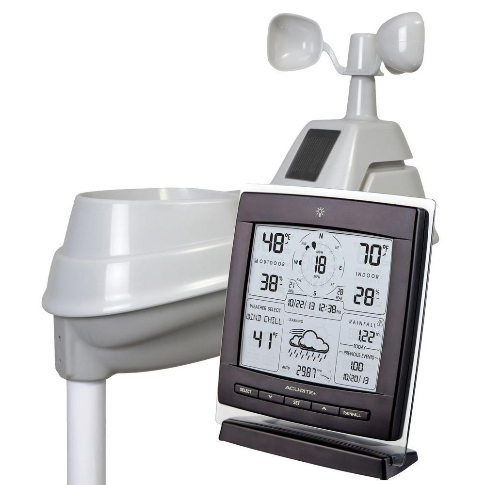 AcuRite Weather Gauges & Instruments Digital Weather Station 5-in-1 with Wind Speed and Direction for Forecast, Temperature and Rainfall 01524A1
