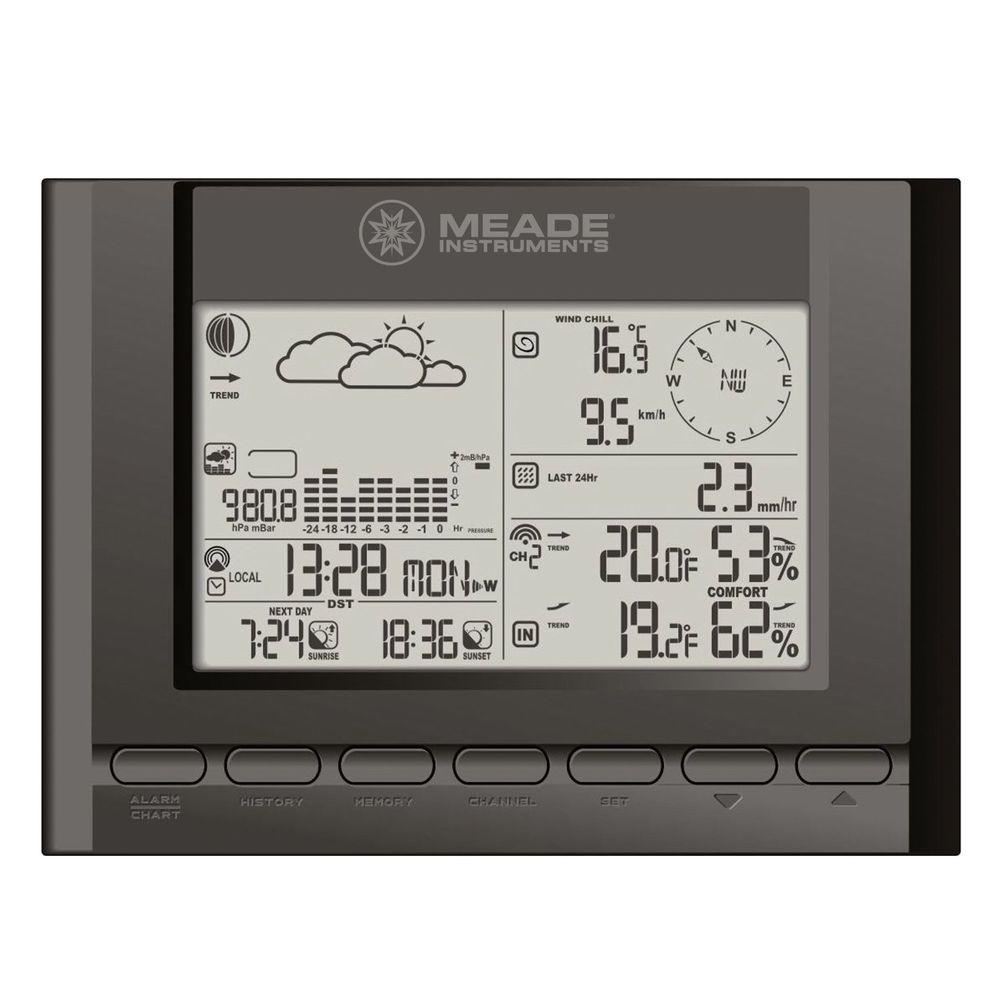 Meade Professional Weather Station with 328 ft. Sensor-TE827W - The Home