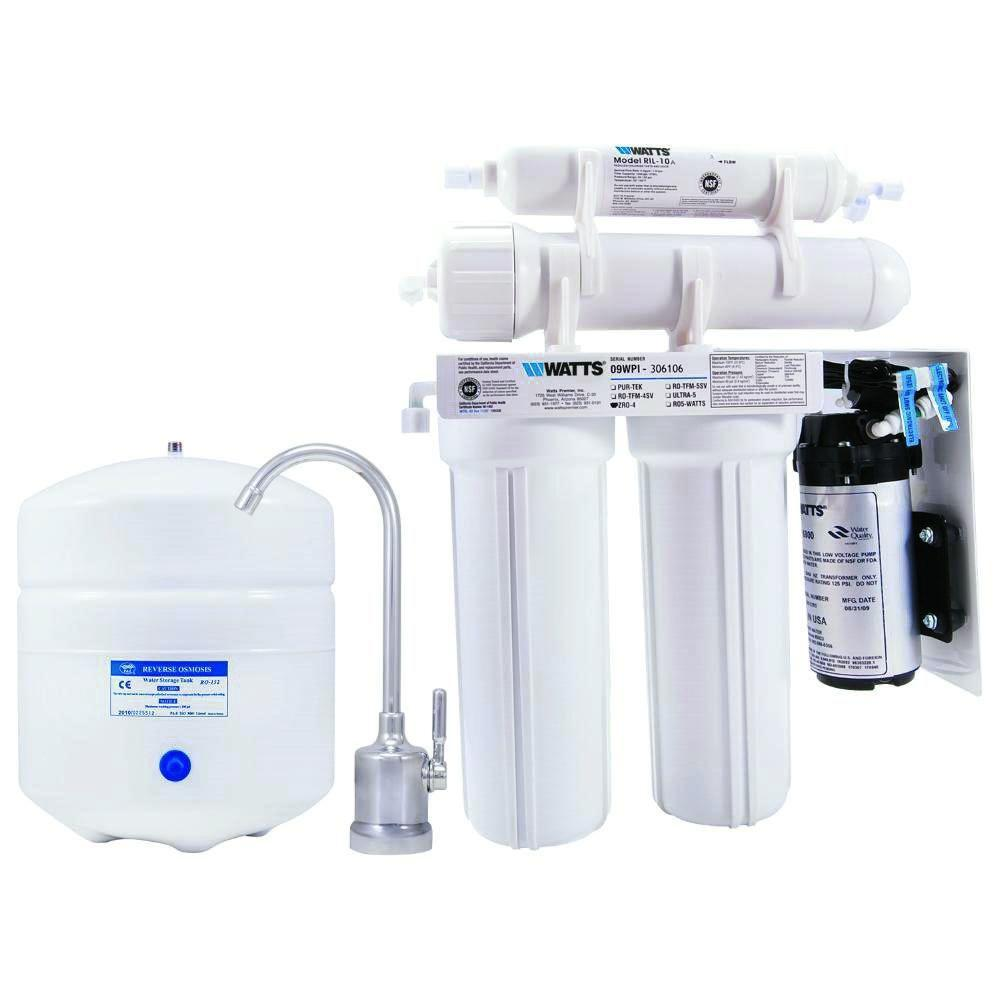 How Does Reverse Osmosis Work Zero Waste Reverse Osmosis Water Filtration System Zro 4 The