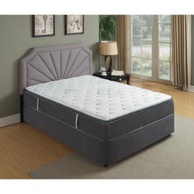 Regenerate 10in. Medium Innerspring Pillow Top Mattress