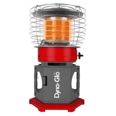 18K BTU HeatAround360 ELITE Portable Propane Heater in Red