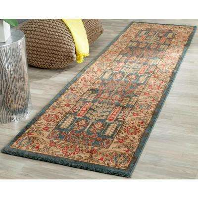 Mahal Navy/Natural 2 ft. 2 in. x 18 ft. Runner Rug