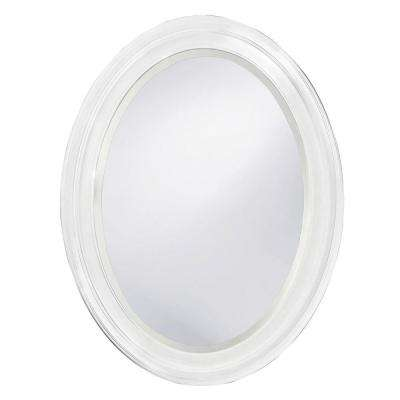 25 in. x 33 in. Oval Framed Mirror in Matte Bright White