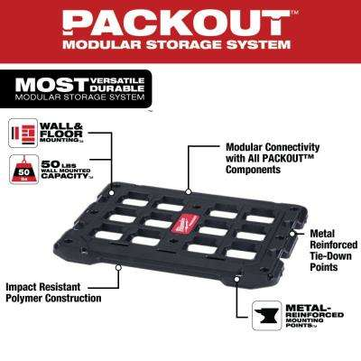 PACKOUT Mounting Plate