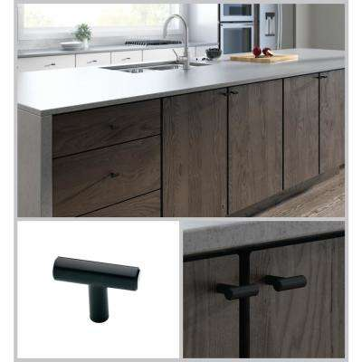 Industrial Cabinet Knob Sample Box (5-Pack)
