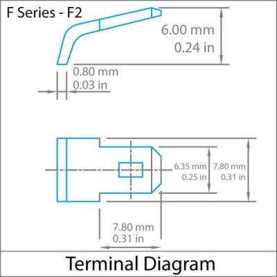 SLA 12-Volt 15 Ah F2 Terminal Battery