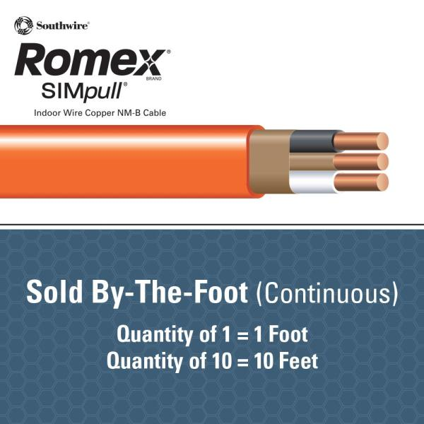 Southwire Southwire Company: (By-the-Foot) Wire Collection