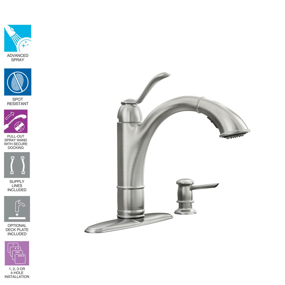 Moen Walden Single Handle Pull Out Sprayer Kitchen Faucet With Parts Diagram As Well Old Microban Protection And Power