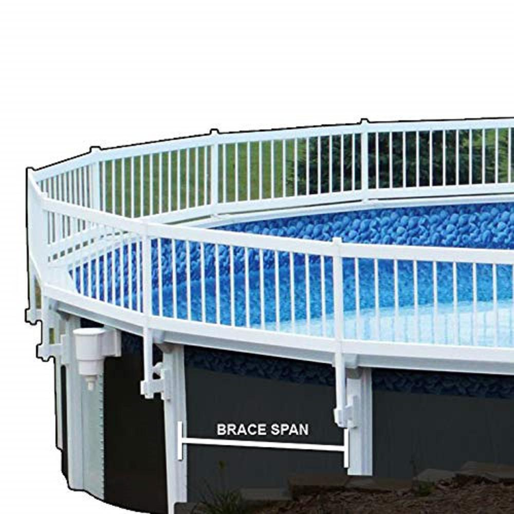 Sentry Safety Pool Fence Premium Guard Above Ground Pool Fence Add-On Kit C  (2-Spans)