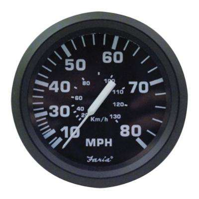 80 MPH Speedometer in Euro
