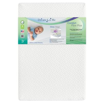 Snuggle Bear Comfort Flow Plus Foam White Playard Mattress I Removable Cover