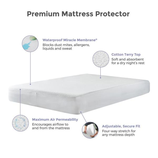 Premium Quality Travel Cot Terry Cotton Waterproof Mattress Fitted Sheet.65x95cm