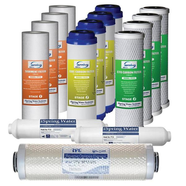 LittleWell 500 GPD 5-Stage Reverse Osmosis Water Filter Cartridge 2-Year Replacement Filter Set