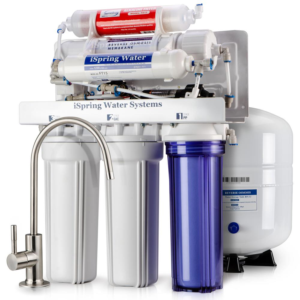 Ispring Maximum Performance Under Sink Reverse Osmosis