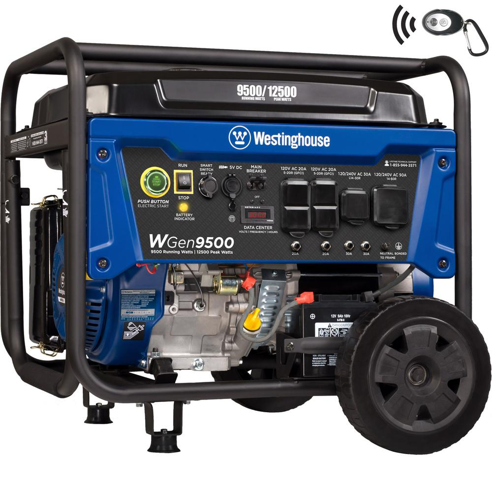 Westinghouse 12,500/9,500-Watt Heavy-Duty Gas Powered Transfer Switch Ready Portable Generator with Electric and Remote Start
