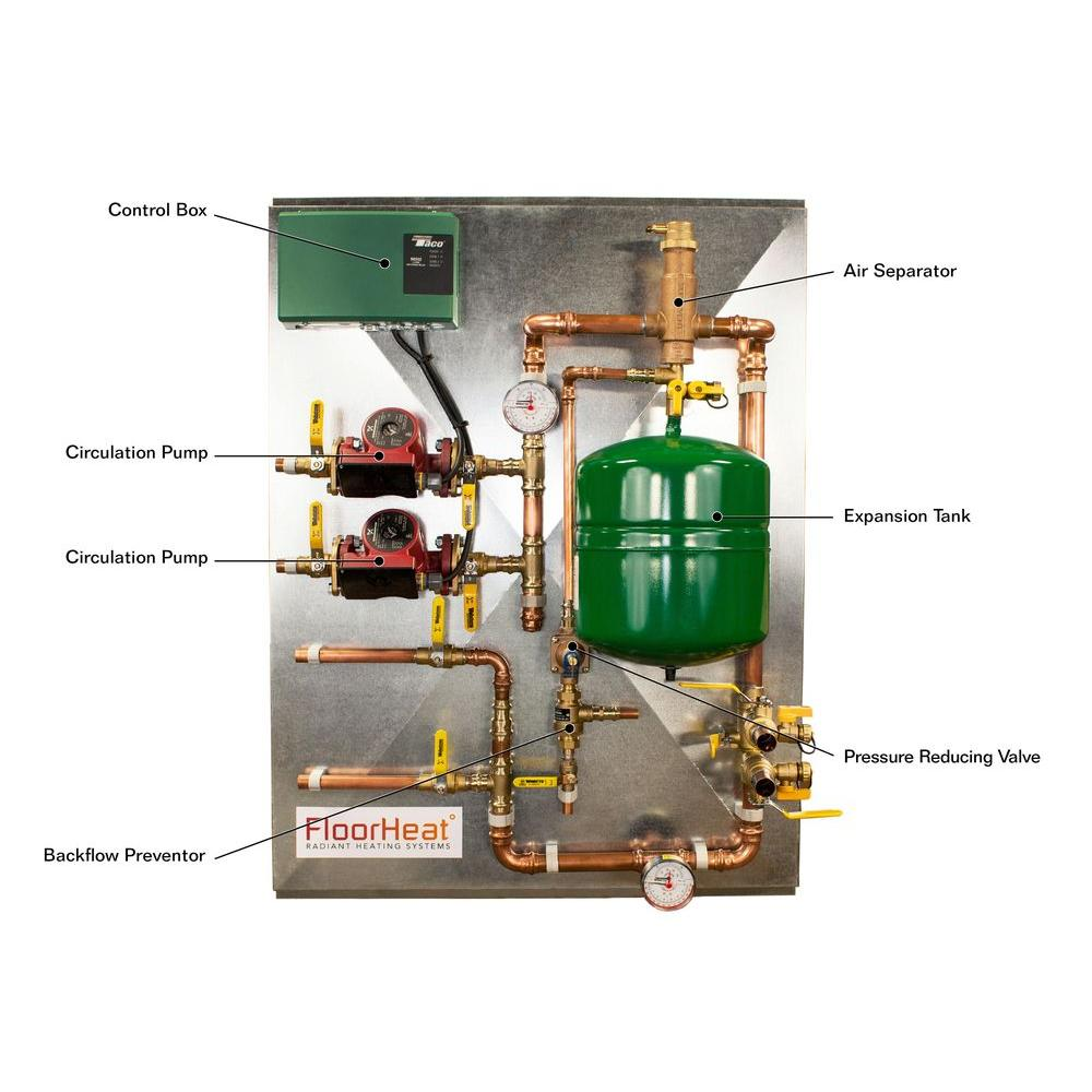 floorheat 2 zone preassembled radiant heat distribution control
