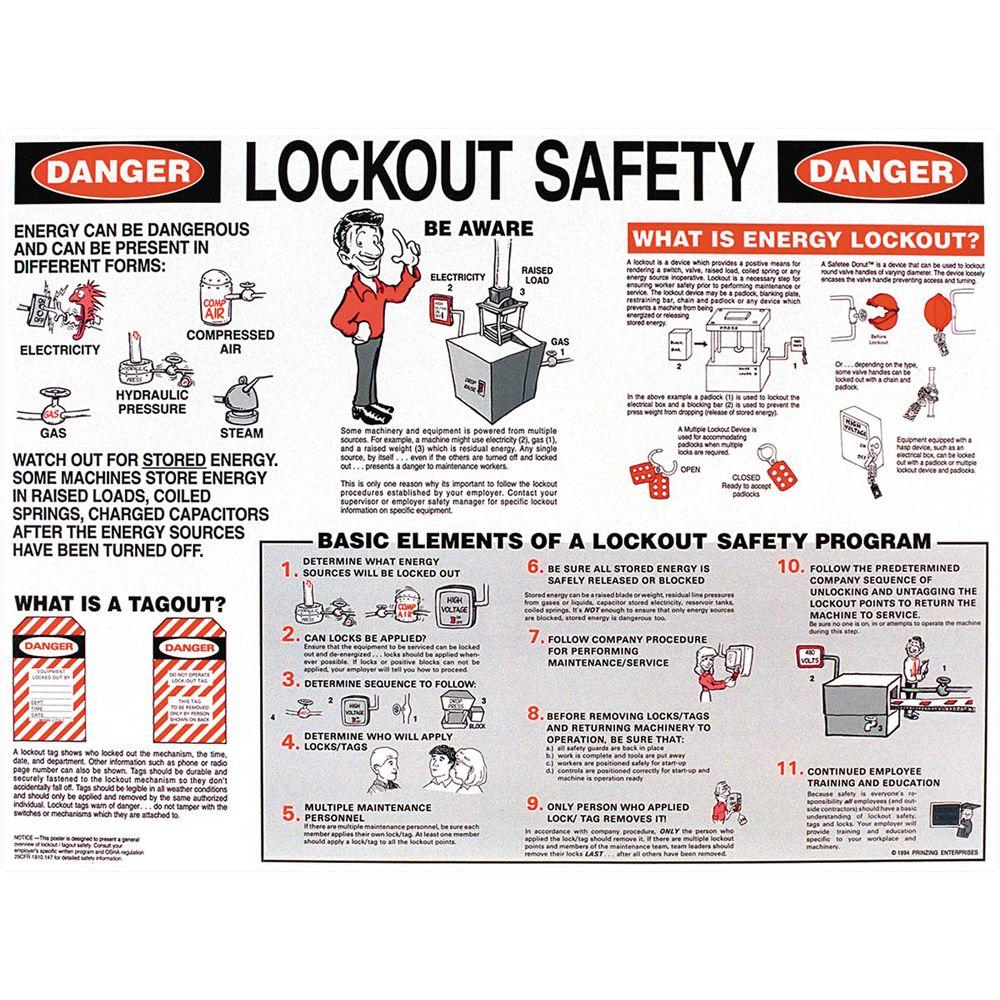 Brady 18 in. x 24 in. Laminated Paper Lockout Safety Poster