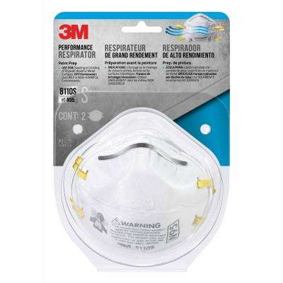 N95 Sanding Painted Surfaces Respirator Dust Masks ((2-Pack) (Case of 12))