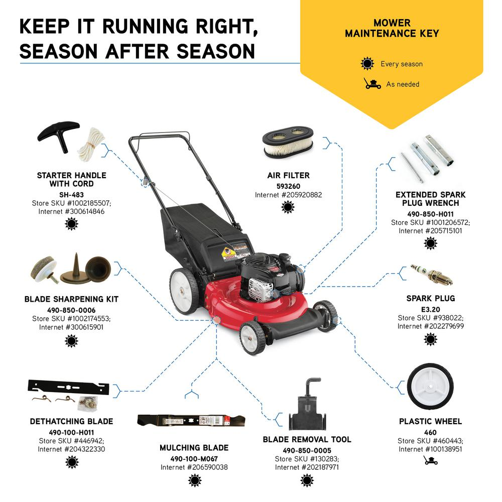 [FPER_4992]  Yard Machines 21 in. 140 cc OHV Briggs and Stratton Walk Behind Gas Push  Mower-11A-B1BE729 - The Home Depot | Lawn Boy Engine Diagram |  | Home Depot