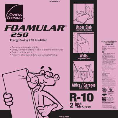 FOAMULAR 250 2 in. x 48 in. x 8 ft. R-10 Scored Squared Edge Insulation Sheathing