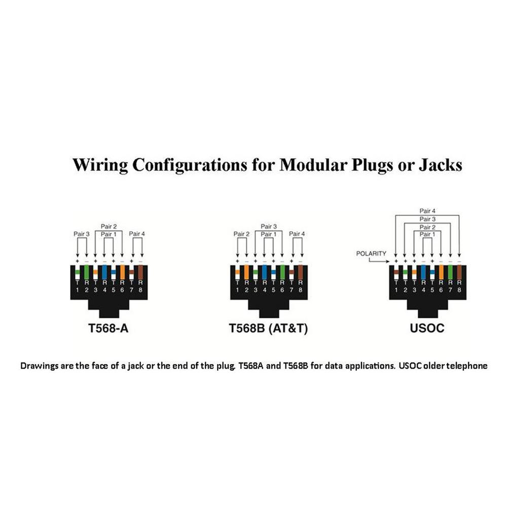 Rj45 Jack Wiring Diagram Additionally To Rj45 Connector Cat 6 Wiring