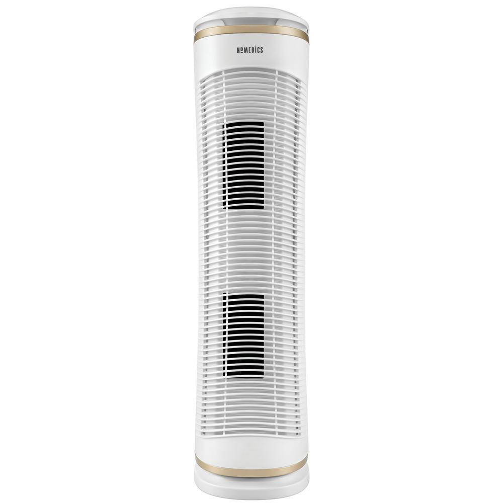 Home Depot Air Purifiers ~ Homedics totalclean air purifier at pet the home depot