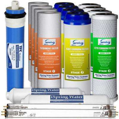 LittleWell 75 GPD 6-Stage UV Reverse Osmosis 2-Year Filter Set