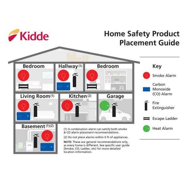 firex hardwire smoke detector with 9volt battery backup and front load  battery door