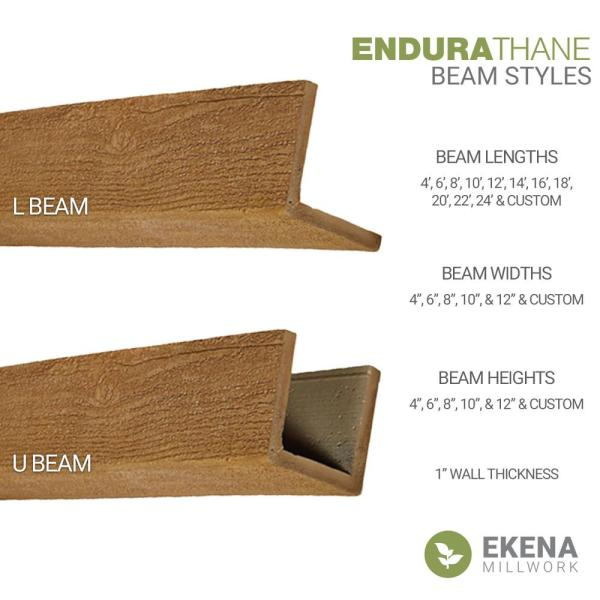 Ekena Millwork 12 In X 8 In X 14 Ft 3 Sided U Beam Rough Sawn Natural Pine Faux Wood Beam Bmrs3c0080x120x168pp The Home Depot