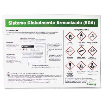 GHS Label Guideline Spanish Poster