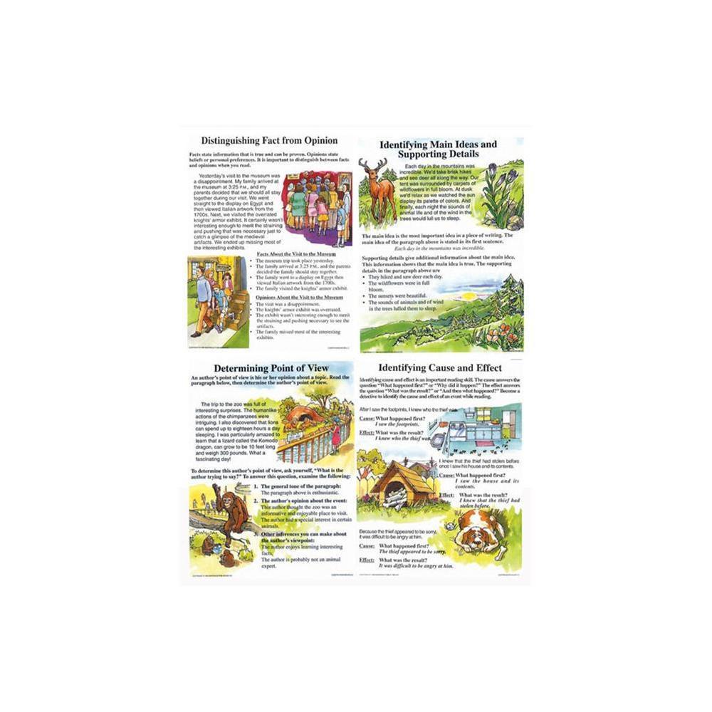 Comprehension Skills Poster Set