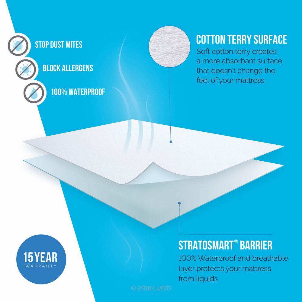 Lucid LUCID Premium Hypoallergenic Waterproof Vinyl Free Mattress Protector - Cal King, White