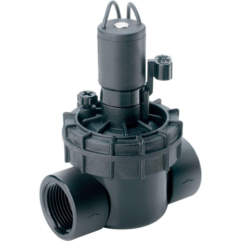 In Line Jar Top Valve