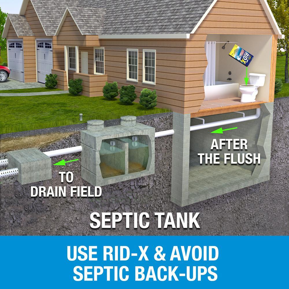 Septic Tank Installation Charlotte