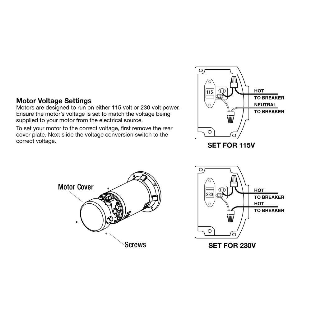 [SCHEMATICS_4ER]  Everbilt 2 HP Plastic Lawn Sprinkler Pump-EFLS20-HD - The Home Depot | Wiring Diagram For Flotec Pump |  | Home Depot