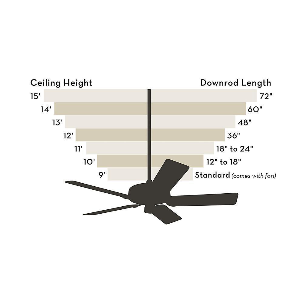 Harbor Breeze 36-in Aged Bronze Steel Ceiling Fan Downrod