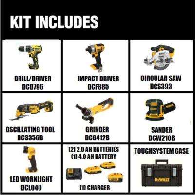 20-Volt MAX Lithium-Ion Cordless Combo Kit (7-Tool) with ToughSystem