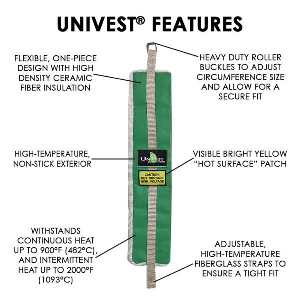 Unitherm Univest Insulation Jacket High Temperature 68 In L X 04 In W Insulation Wrap Uvst6804 The Home Depot