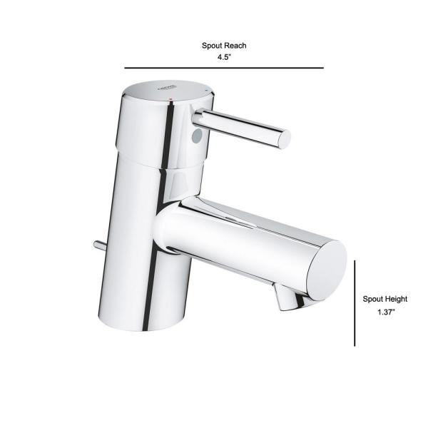 Grohe Concetto Single Hole