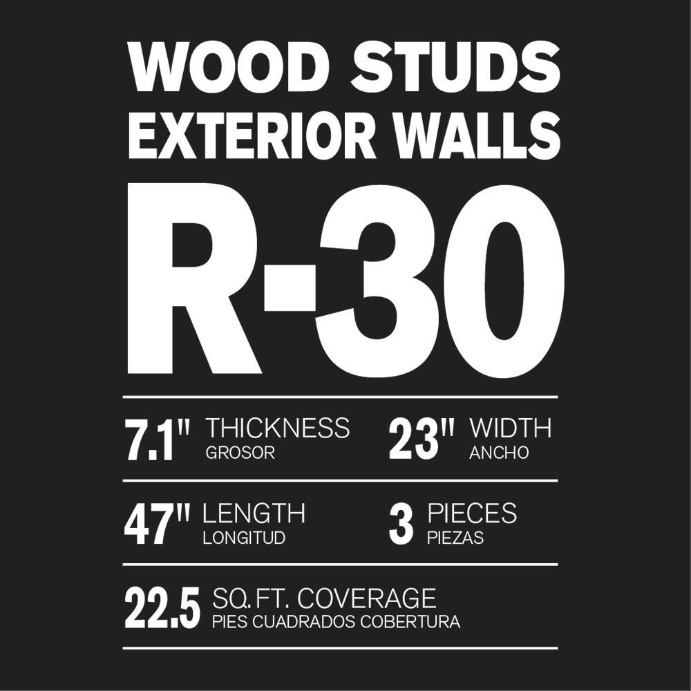R-30 23 in. x 47 in. Thermafiber Ultrabatt Mineral Wool Insulation Batt (16-Bags)