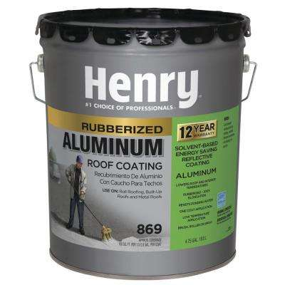 4.75 Gal. 869 Rubberized Aluminum Roof Coating (24-Piece)