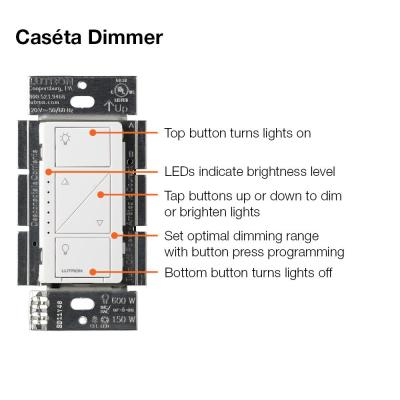 Caseta Wireless Smart Lighting Start Kit with Pico Remote and 2-Dimmer Switches, White