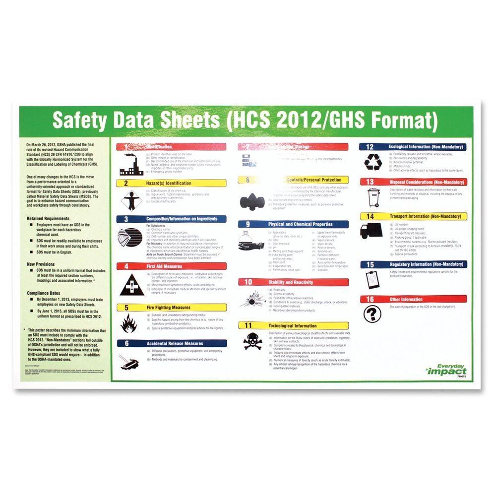 Safety Data Sheet English Poster