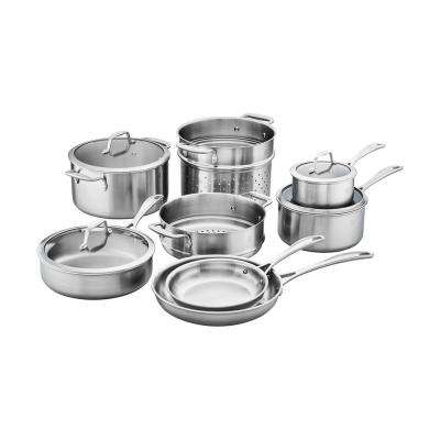 Zwilling Spirit 7-Piece 3-Ply Stainless Steel Cookware Set