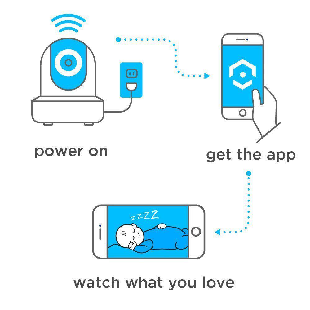 HD 720p WiFi Camera Wireless Intelligent Network Surveillance Camera B98B