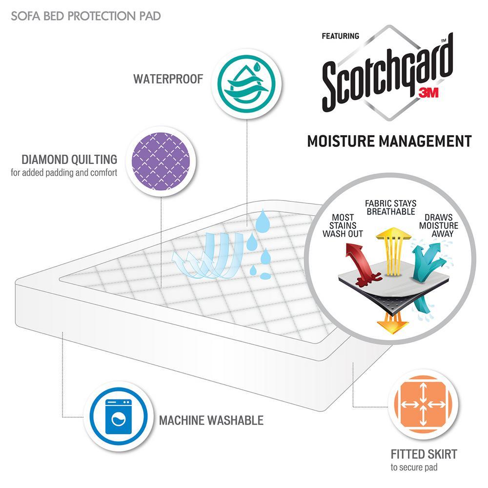 Queen Waterproof Sofa Bed Mattress