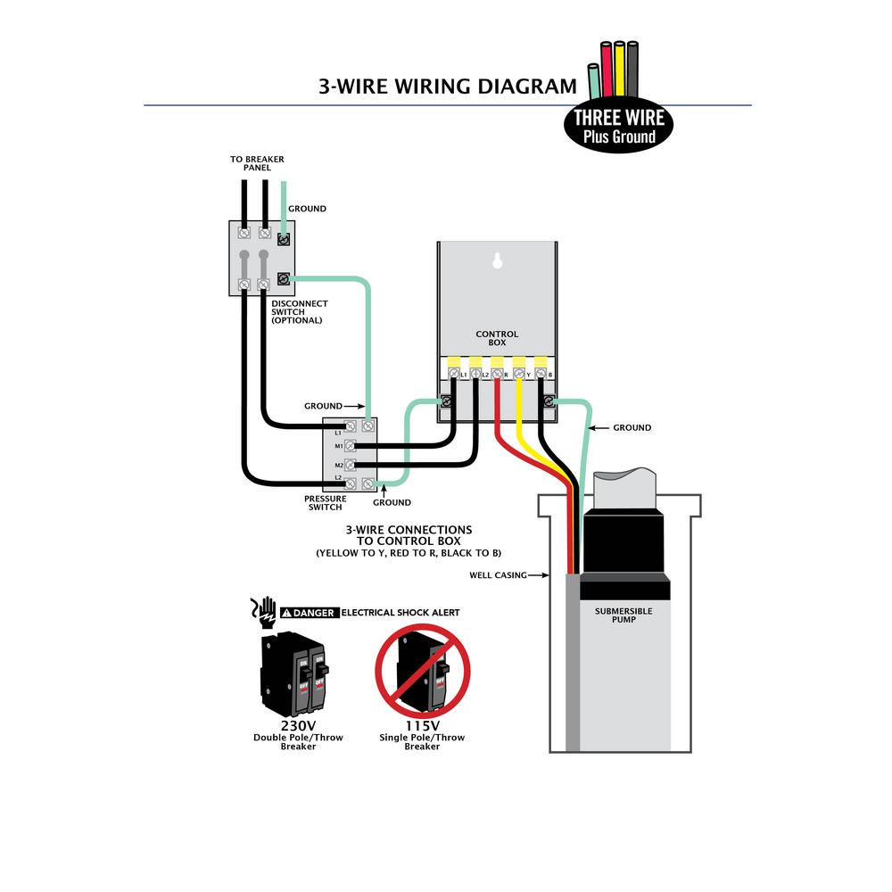 [DIAGRAM_3ER]  ECO FLO 1/2 HP Control Box for 4 in. Well Pump-EFCB5-HD - The Home Depot | Franklin Electric Control Box Wiring Diagram |  | The Home Depot