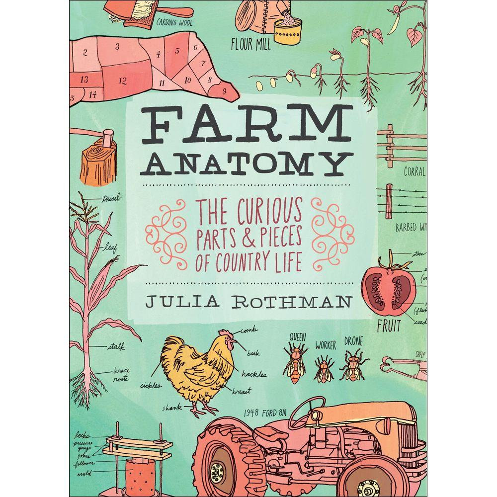 null Farm Anatomy: The Curious Parts and Pieces of Country Life