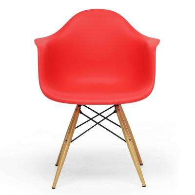 Pascal Red Finished Plastic Dining Chairs (Set of 2)