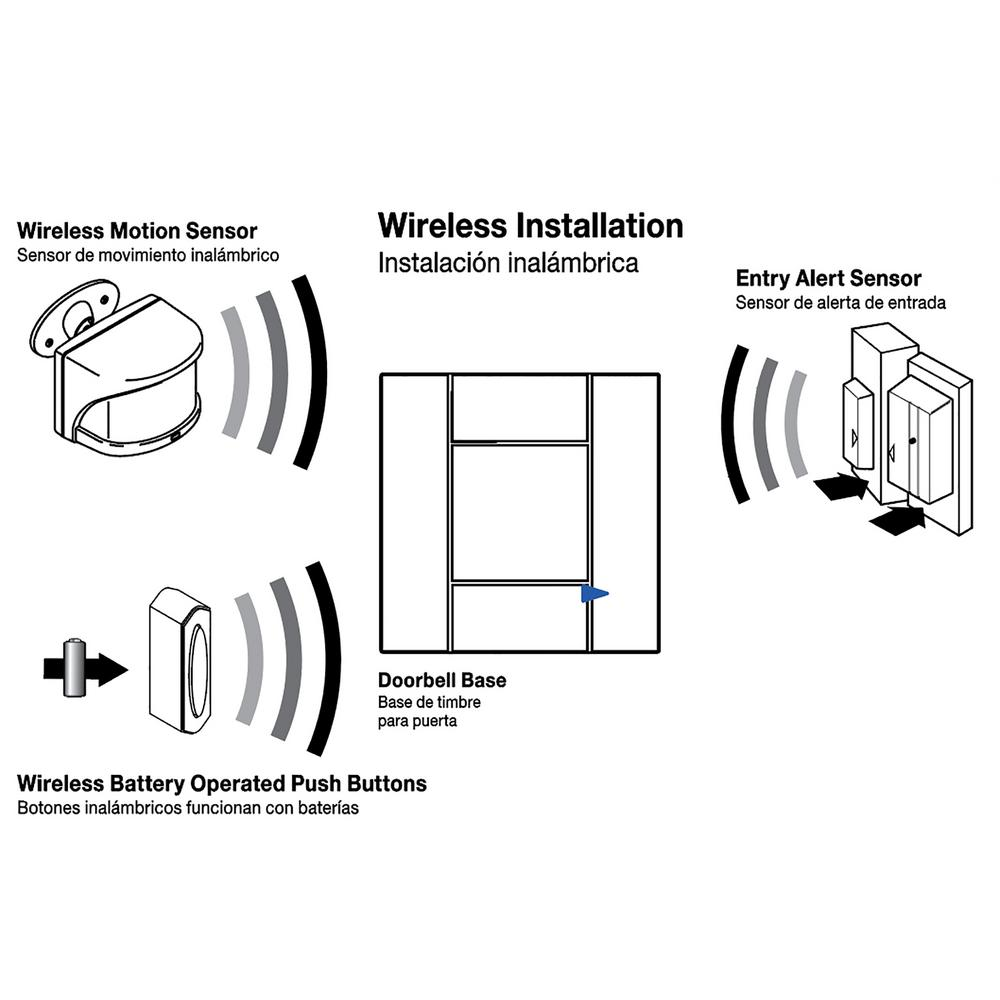Home Depot Wireless Or Wired Door Bell Espresso With White Insert Wiring Chimes In Parallel Button Open Close Sensor And Outdoor Motion Are Included The Kit Https Homedepotca En Pwire 11365101